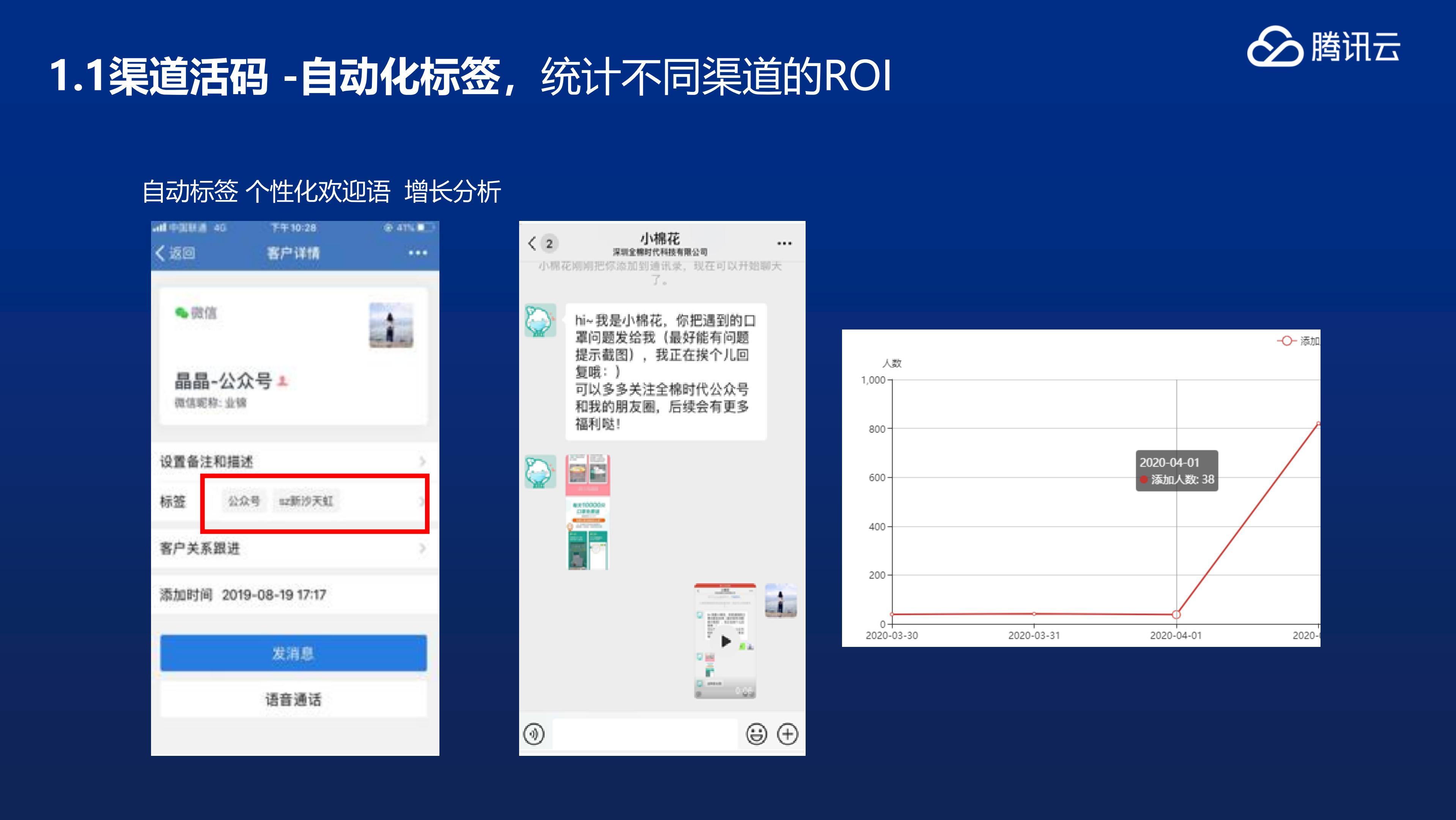 腾讯云企微管家产品介绍_08.jpg