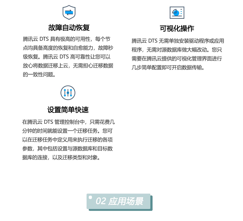 数据传输服务-DTS-1440_02.jpg