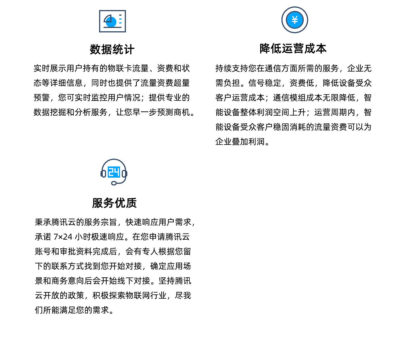 物联卡-IoT-Link-1440_02.jpg