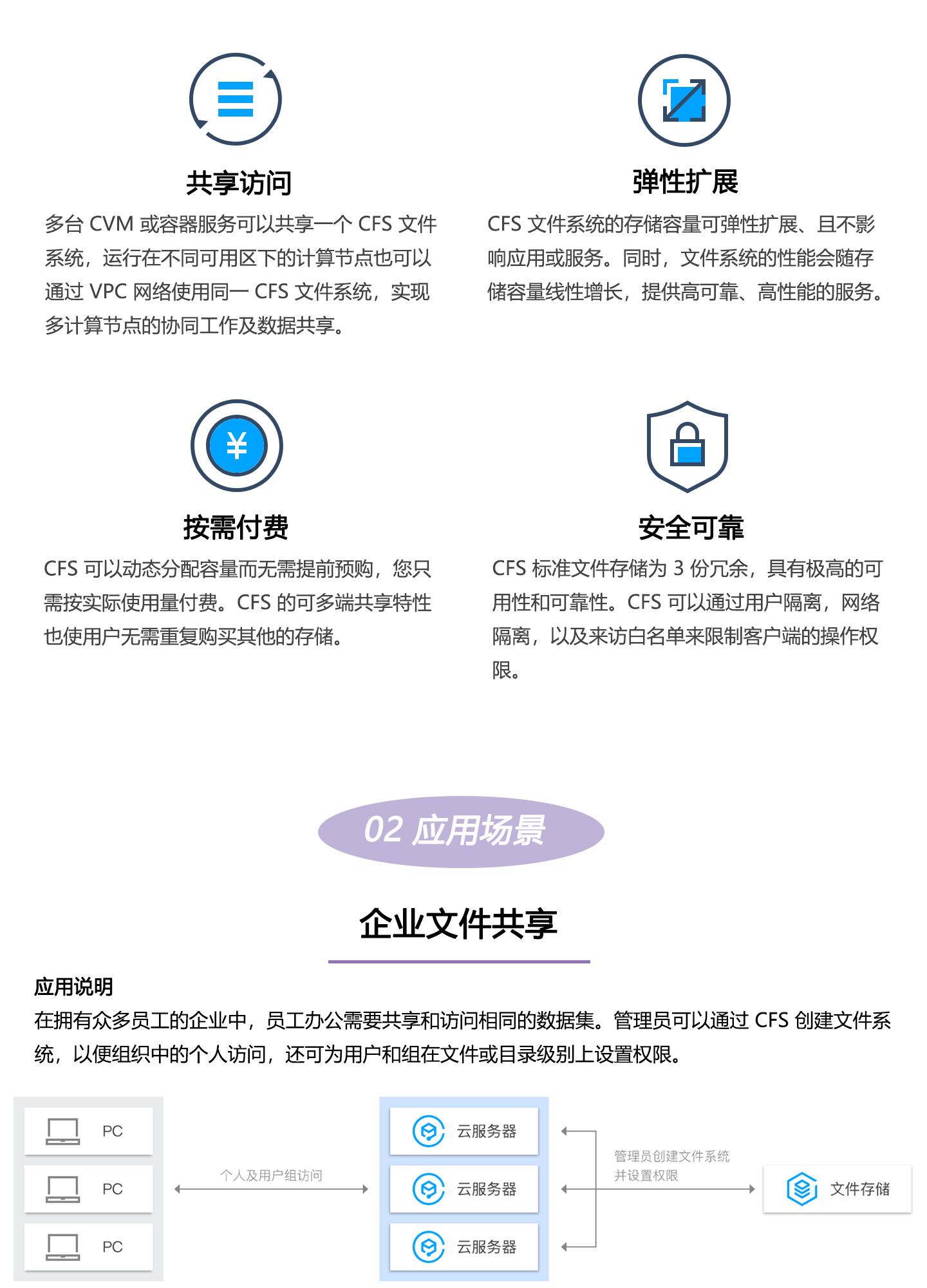 文件存储CFS1440_02.jpg