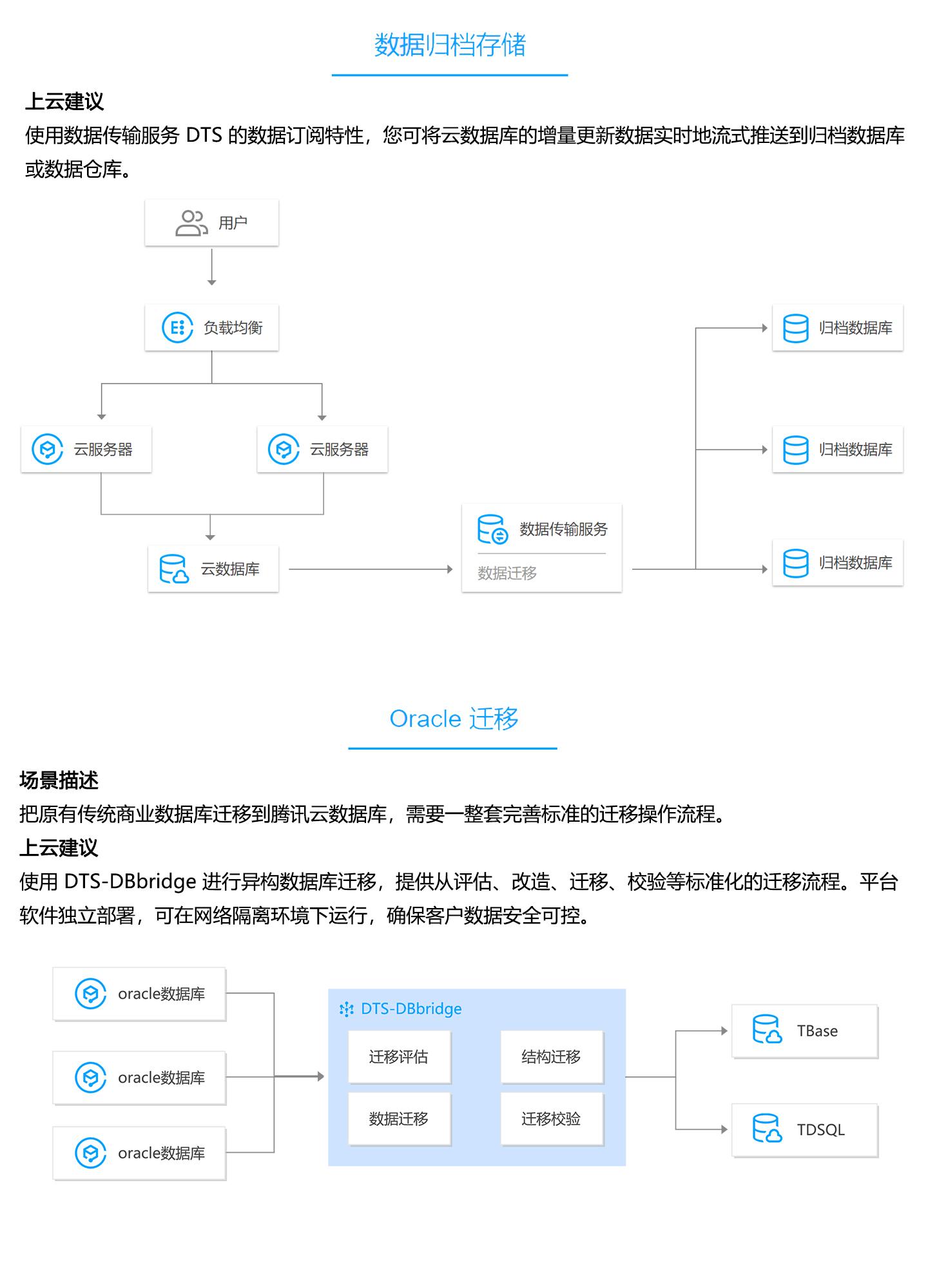 数据传输服务-DTS-1440_05.jpg
