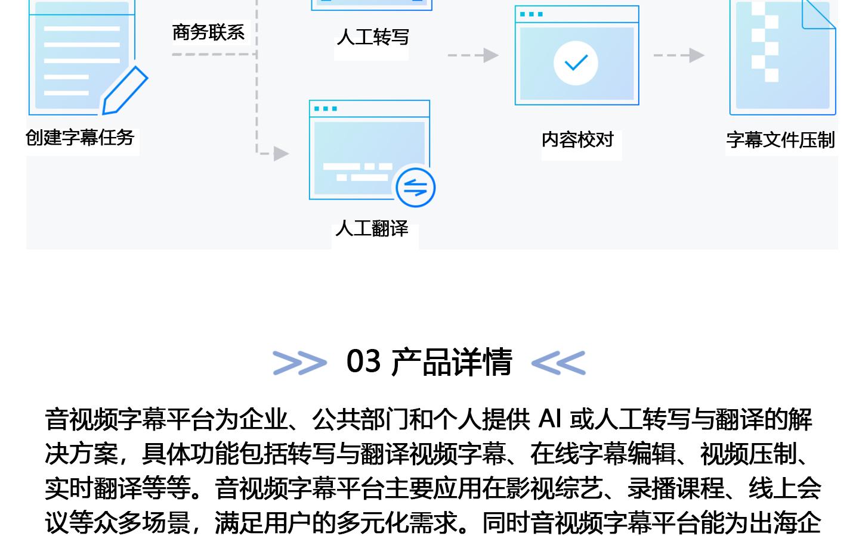 音视频字幕平台1440_06.jpg