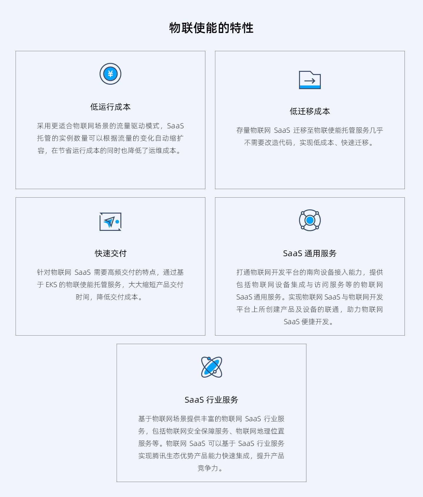物联使能-IoT-Enable-1440_02.jpg