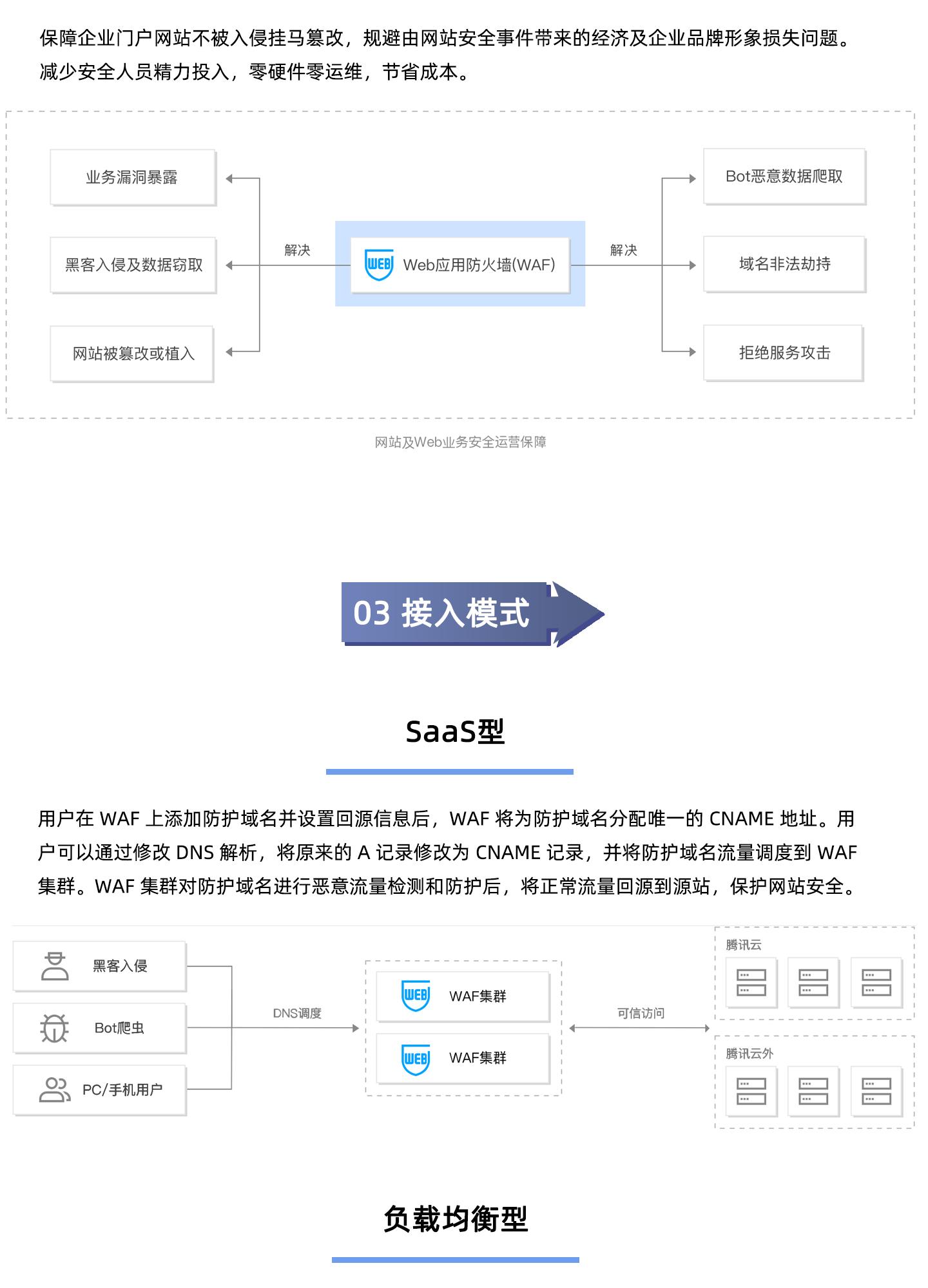 T-Sec-Web-应用防火墙1440_05.jpg