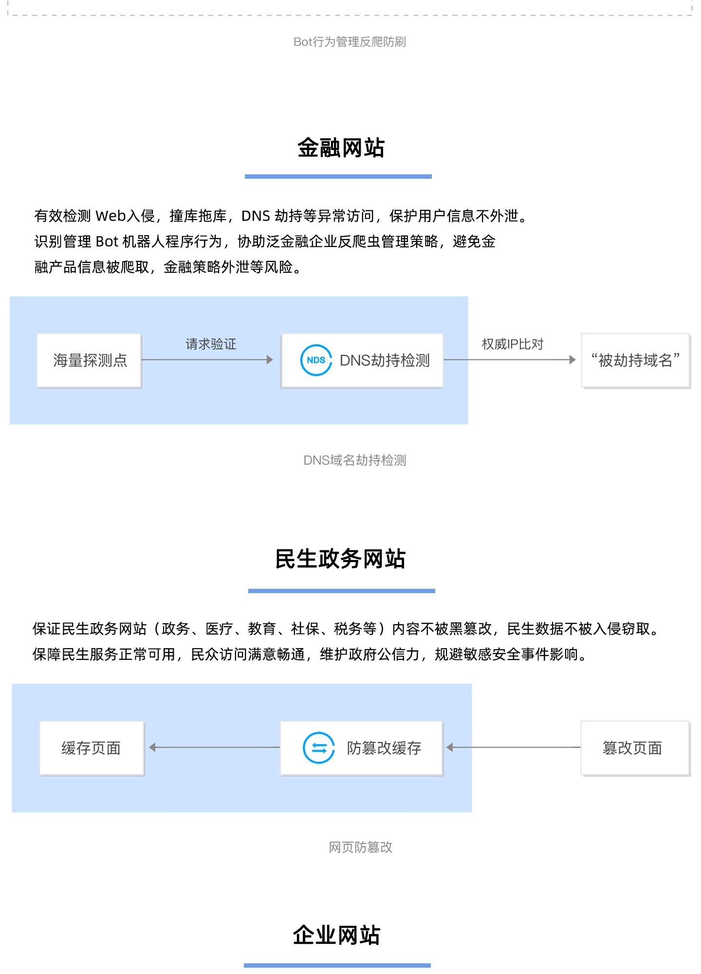 T-Sec-Web-应用防火墙1440_04.jpg