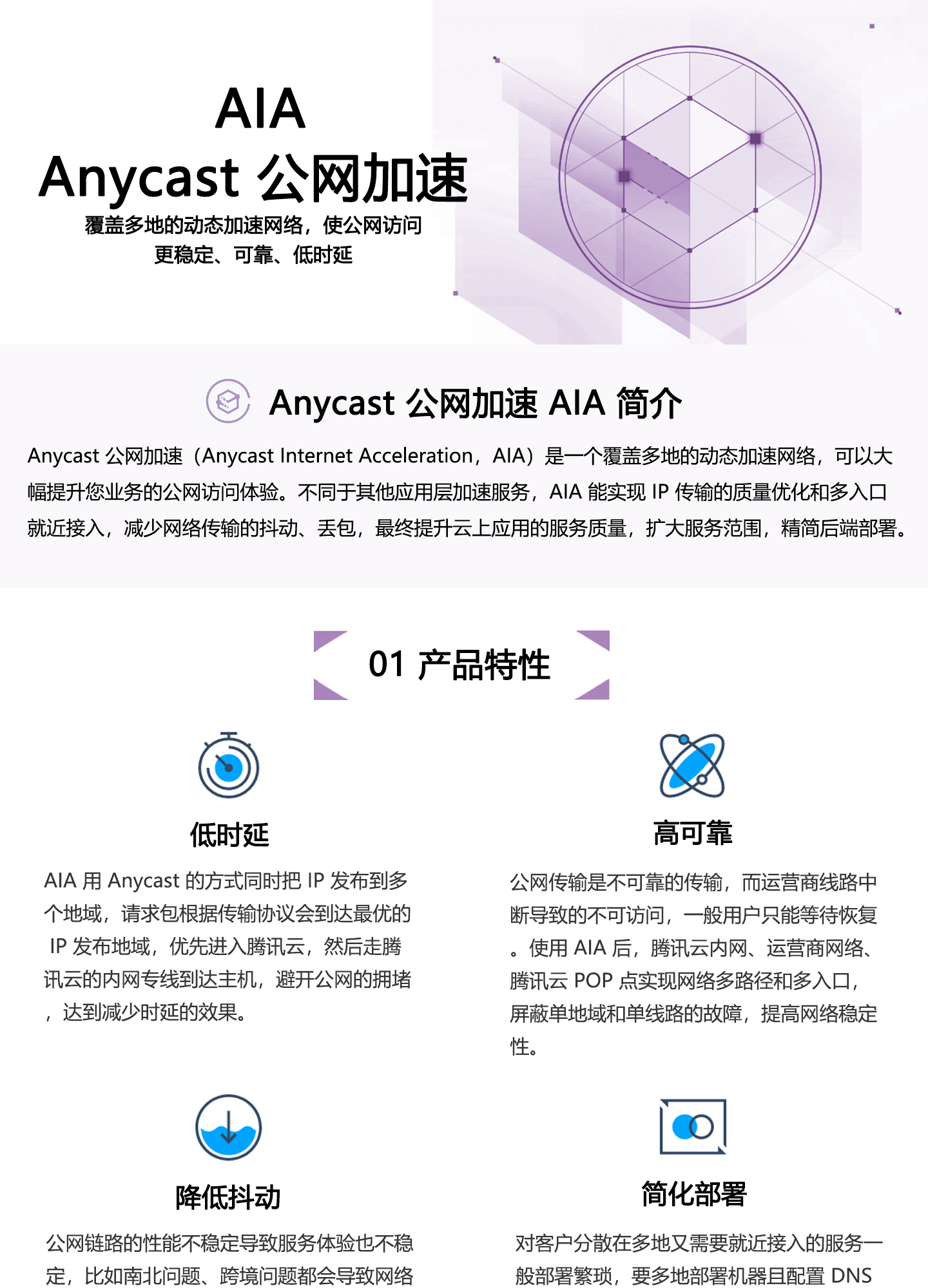 Anycast-公网加速-AIA1440_01.jpg