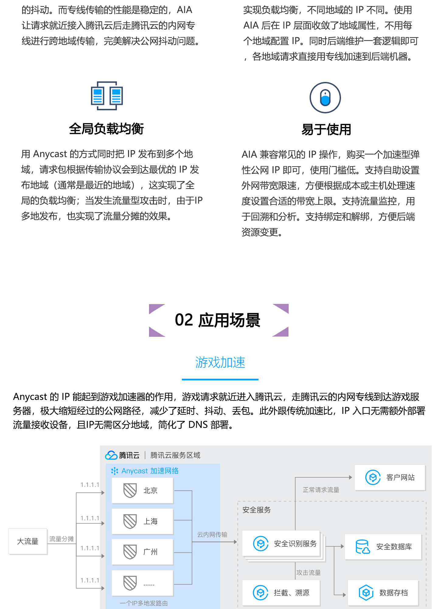 Anycast-公网加速-AIA1440_02.jpg