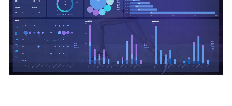 商业智能分析-BI1440_04.jpg