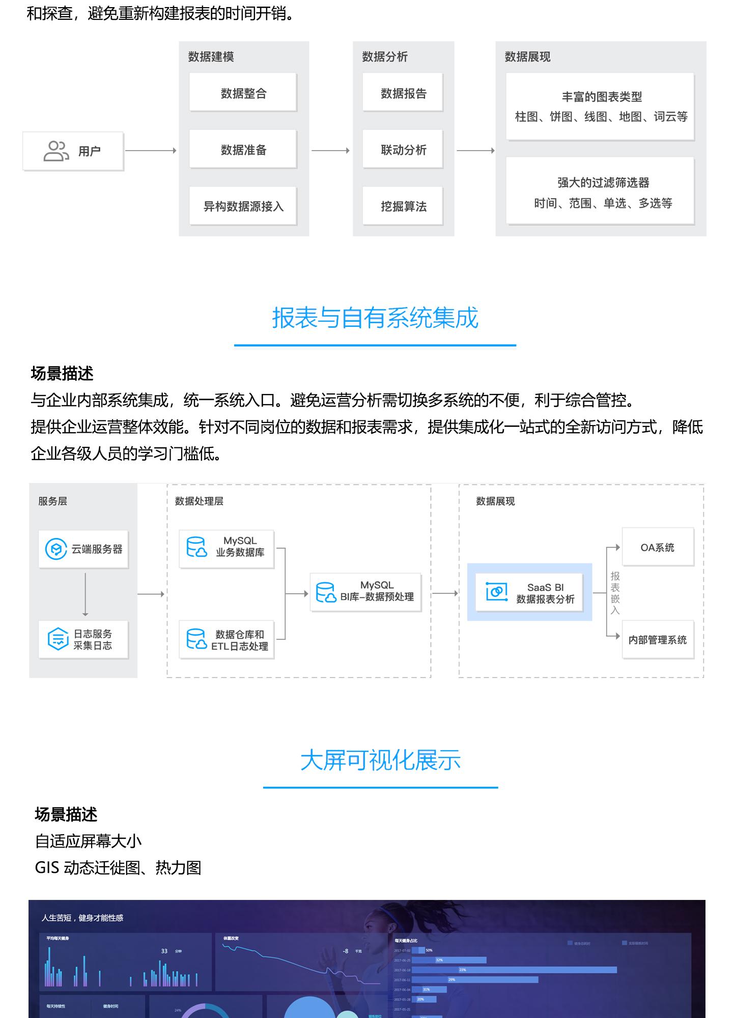 商业智能分析-BI1440_03.jpg