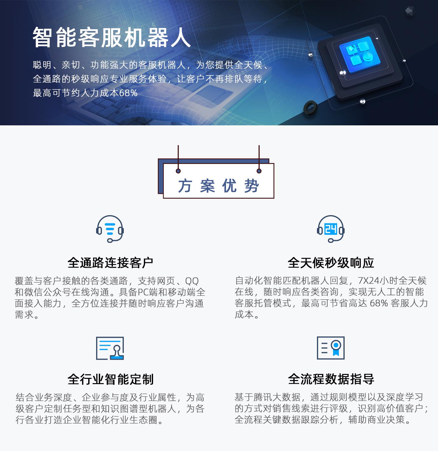智能客服机器人-1440_01.jpg