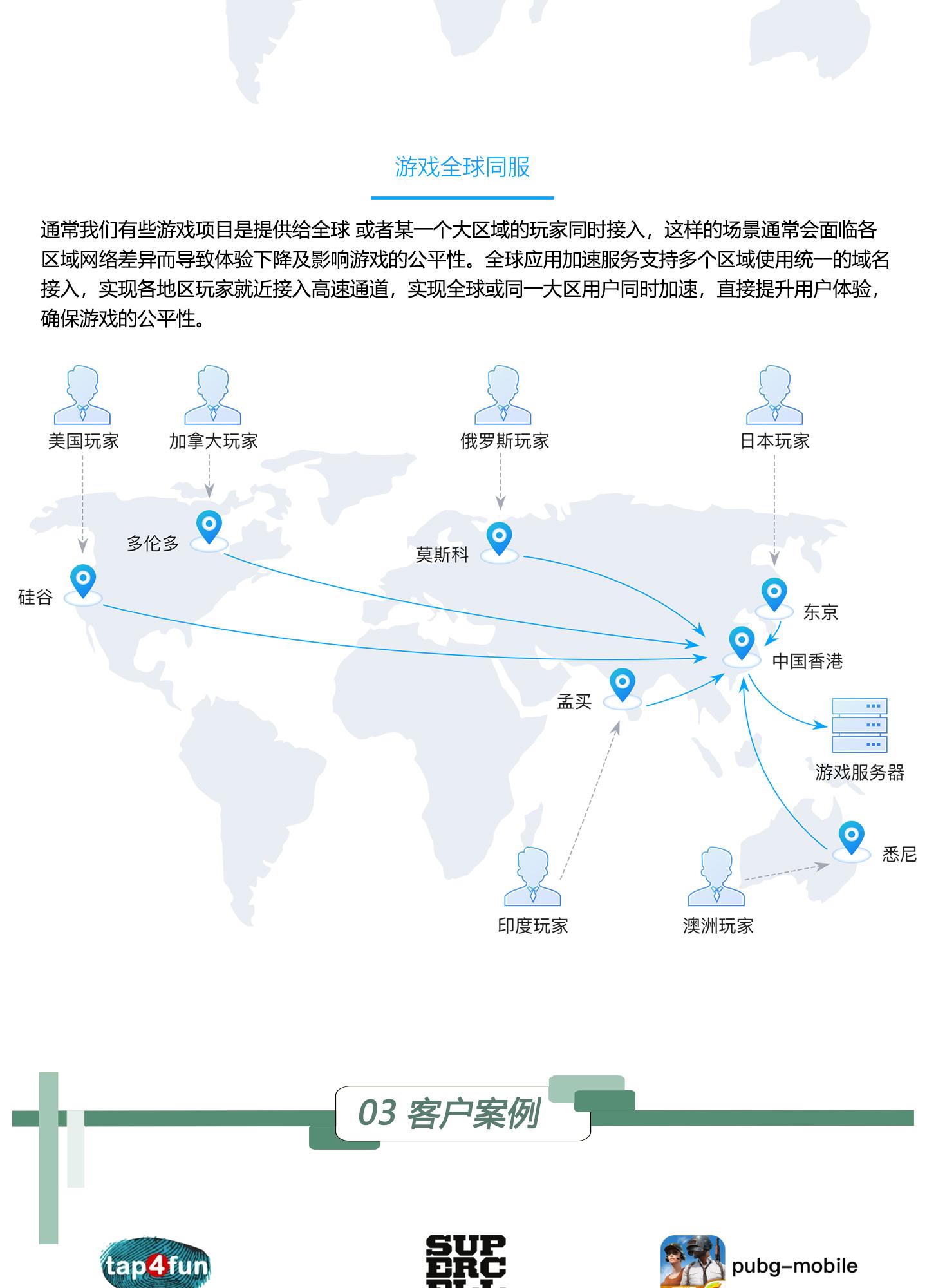 全球应用加速-GAAP1440_03.jpg