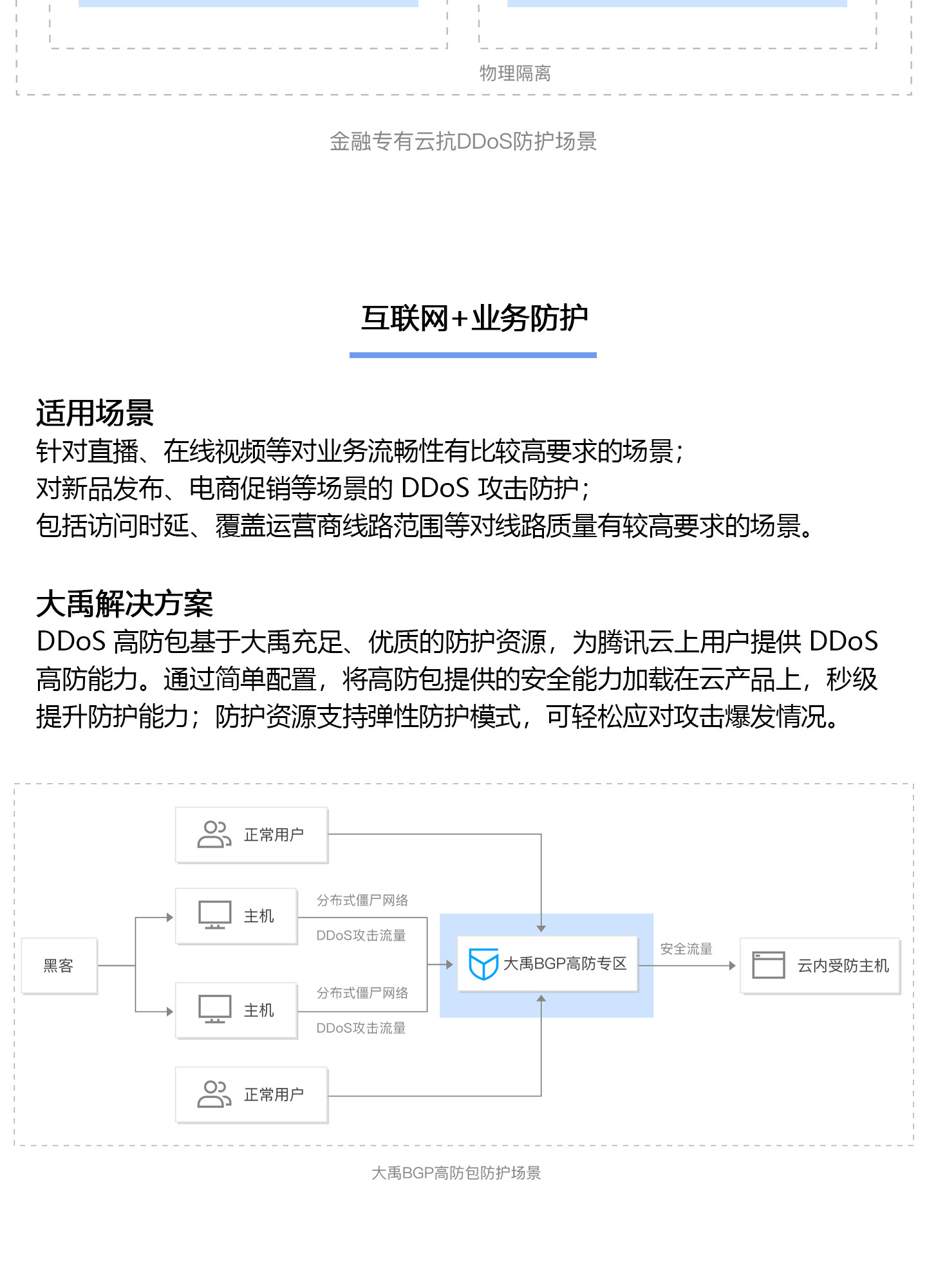 T-Sec-DDoS-高防包1440_04.jpg