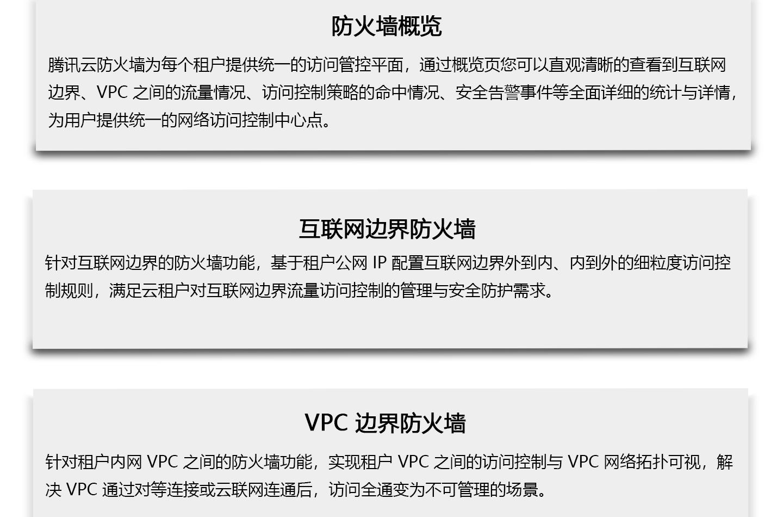 T-Sec云防火墙1440_07.jpg