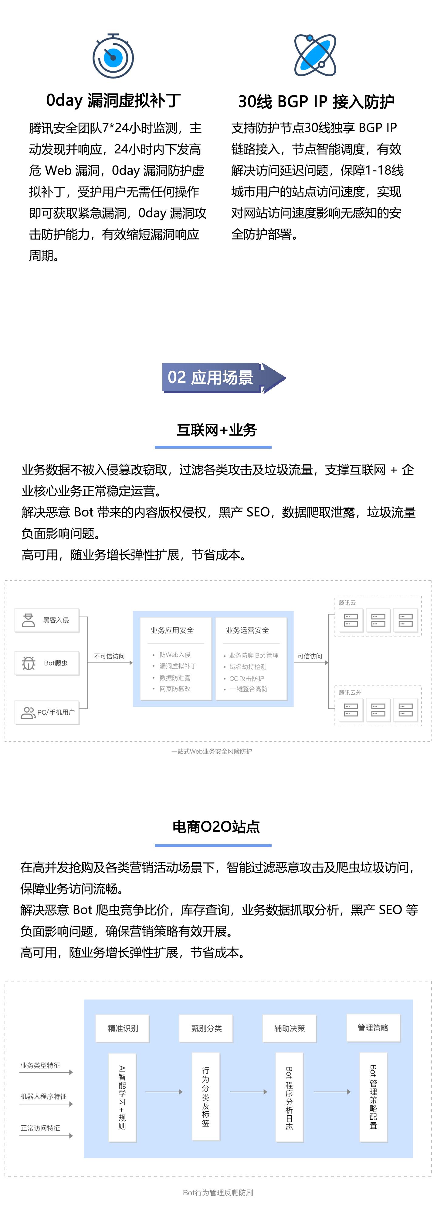 T-Sec-Web-应用防火墙1440_02.jpg