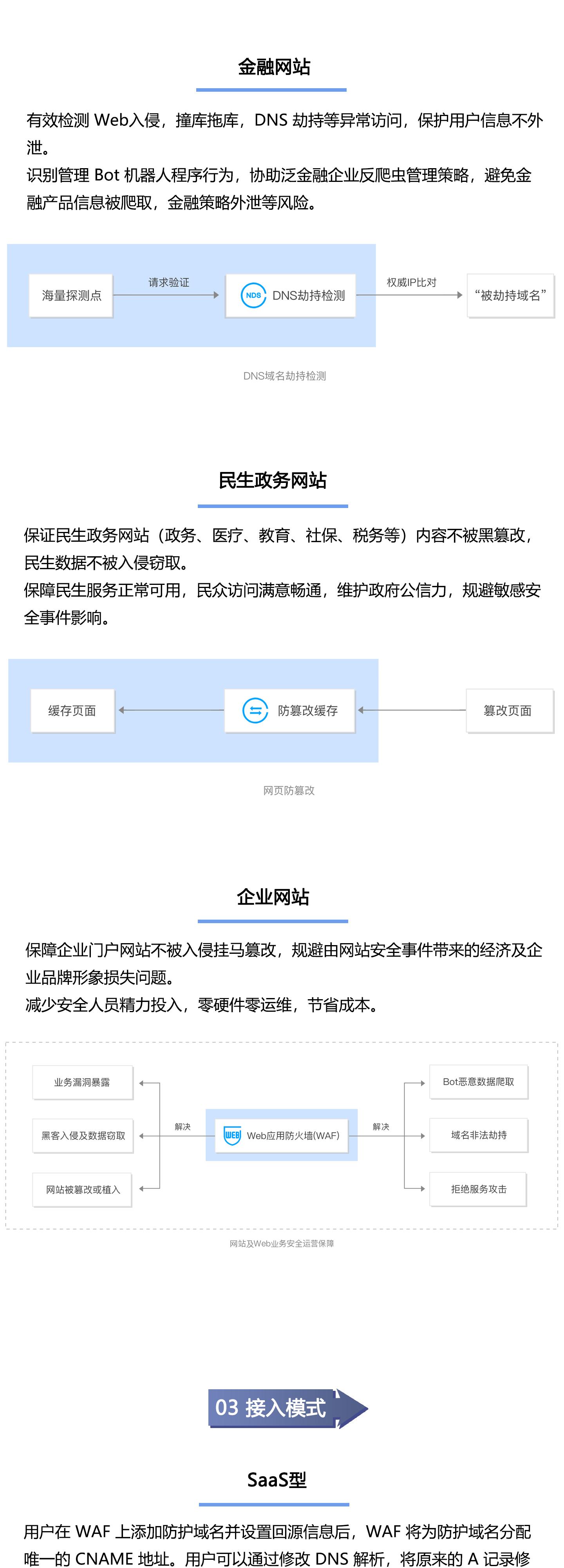 T-Sec-Web-应用防火墙1440_03.jpg
