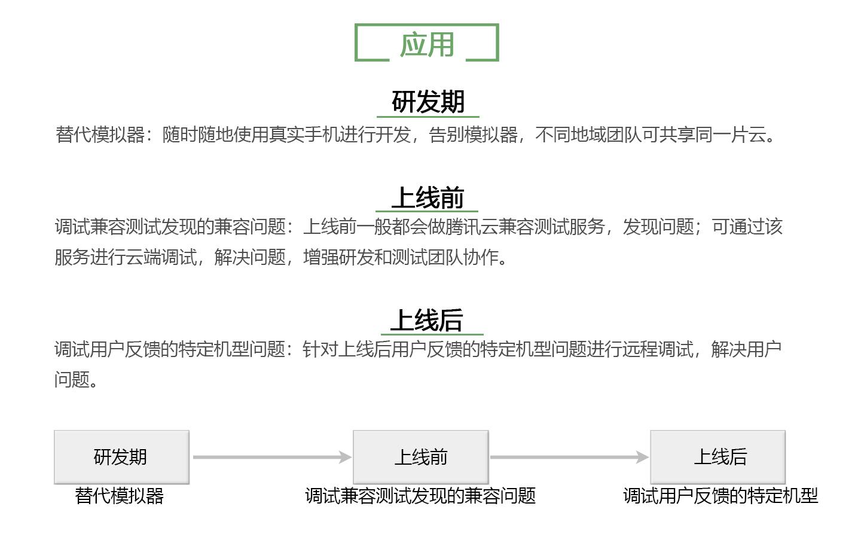 远程调试RD1440_05.jpg
