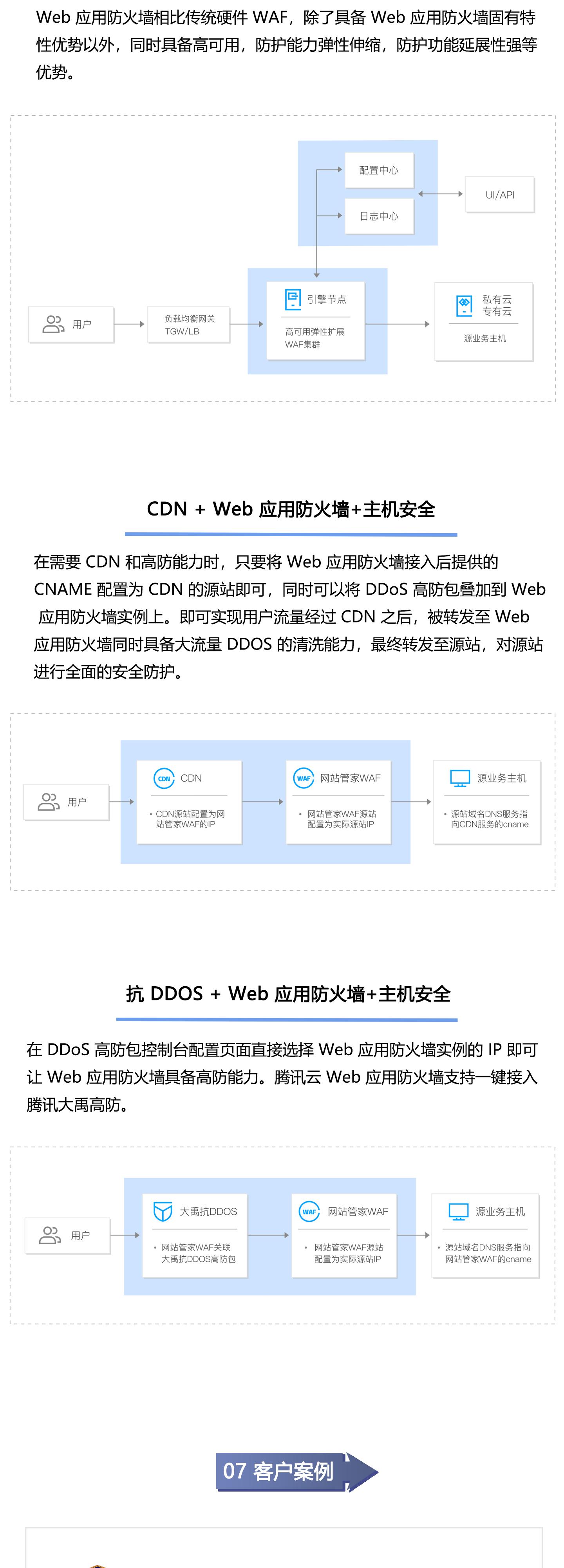 T-Sec-Web-应用防火墙1440_08.jpg