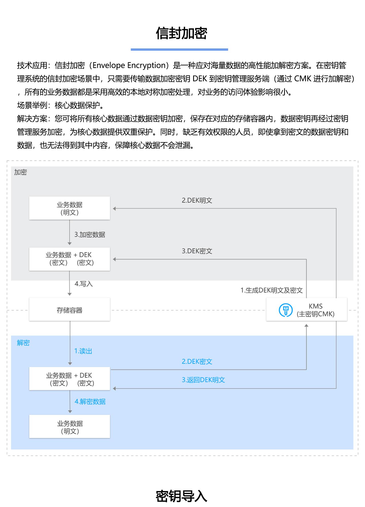 T-Sec-密钥管理系统1440_04.jpg