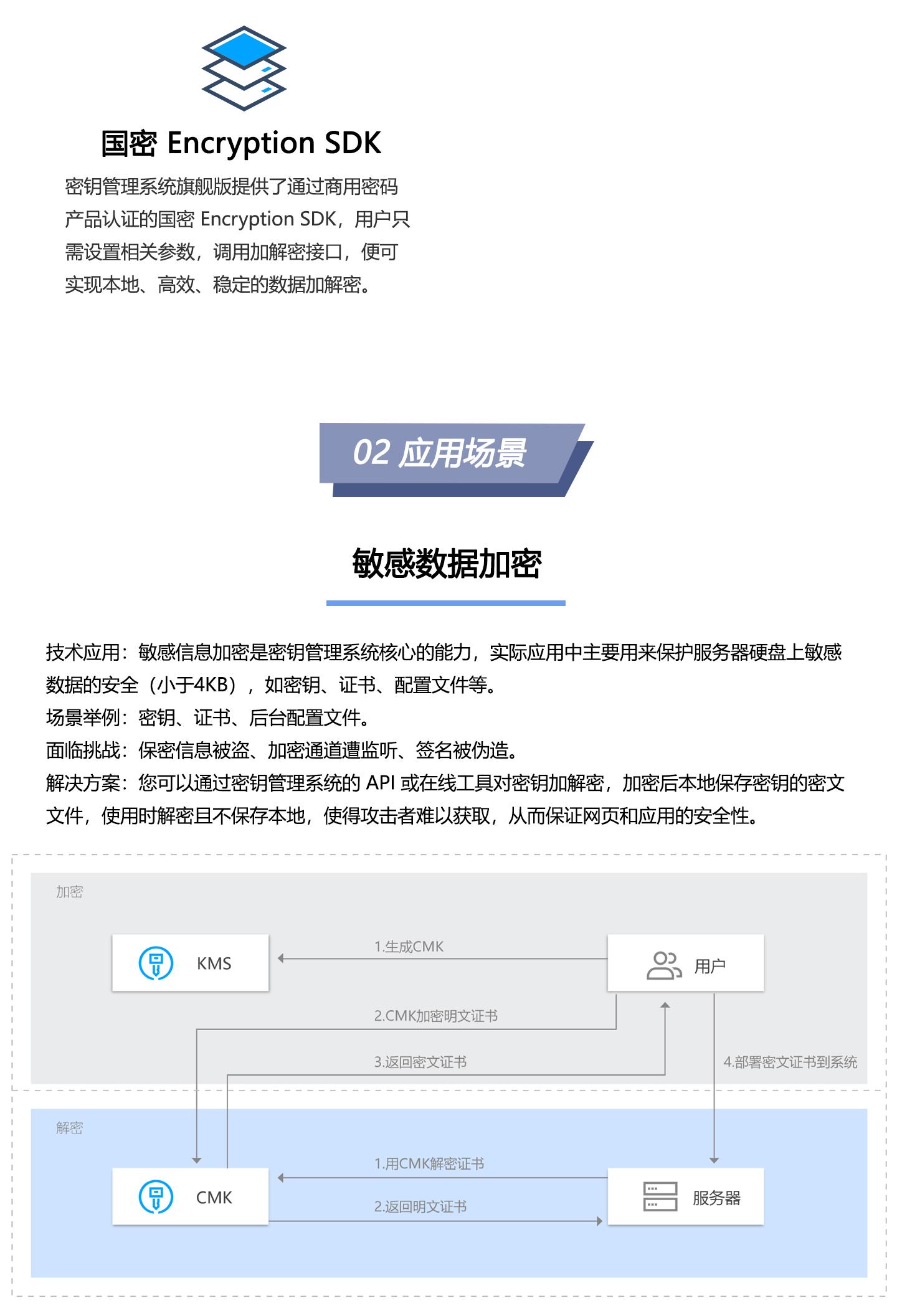 T-Sec-密钥管理系统1440_03.jpg