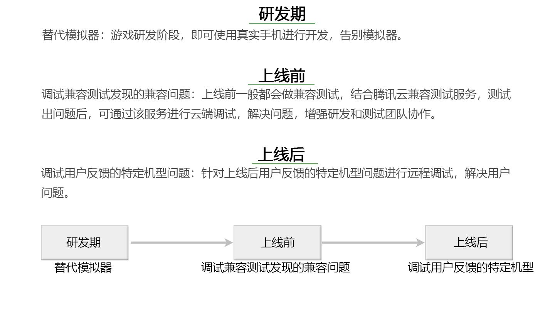 远程调试RD1440_04.jpg