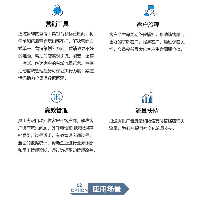 企业微信汽车行业版-WAV-1440_02.jpg