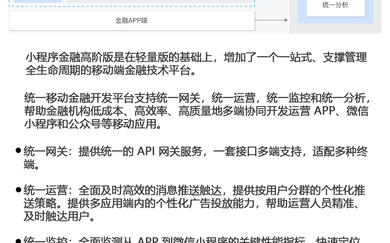小程序金融版解决方案1440_08.jpg