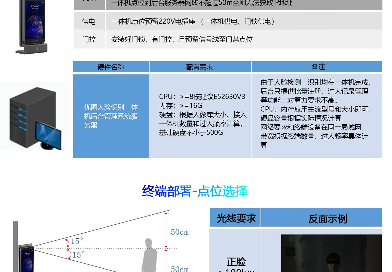 腾讯优图人脸识别一体机1440_11.jpg