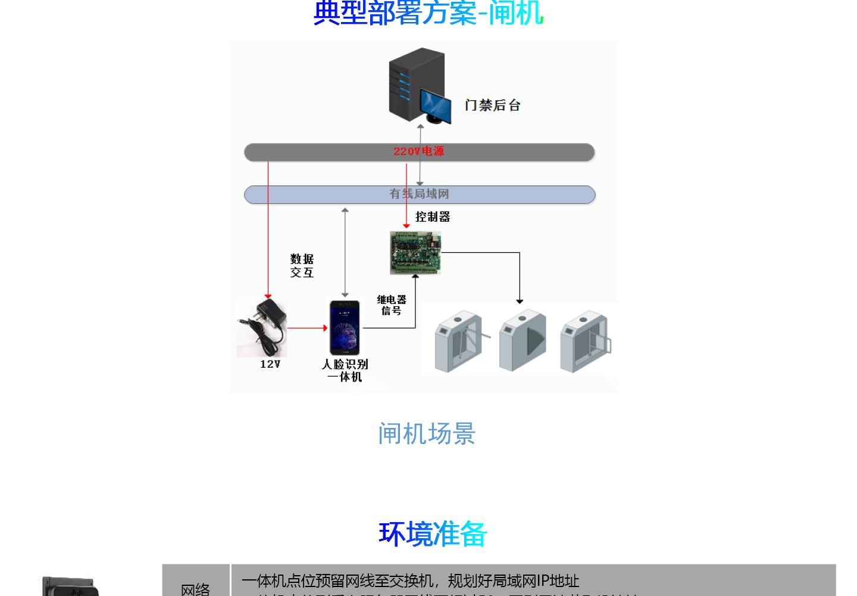 腾讯优图人脸识别一体机1440_10.jpg