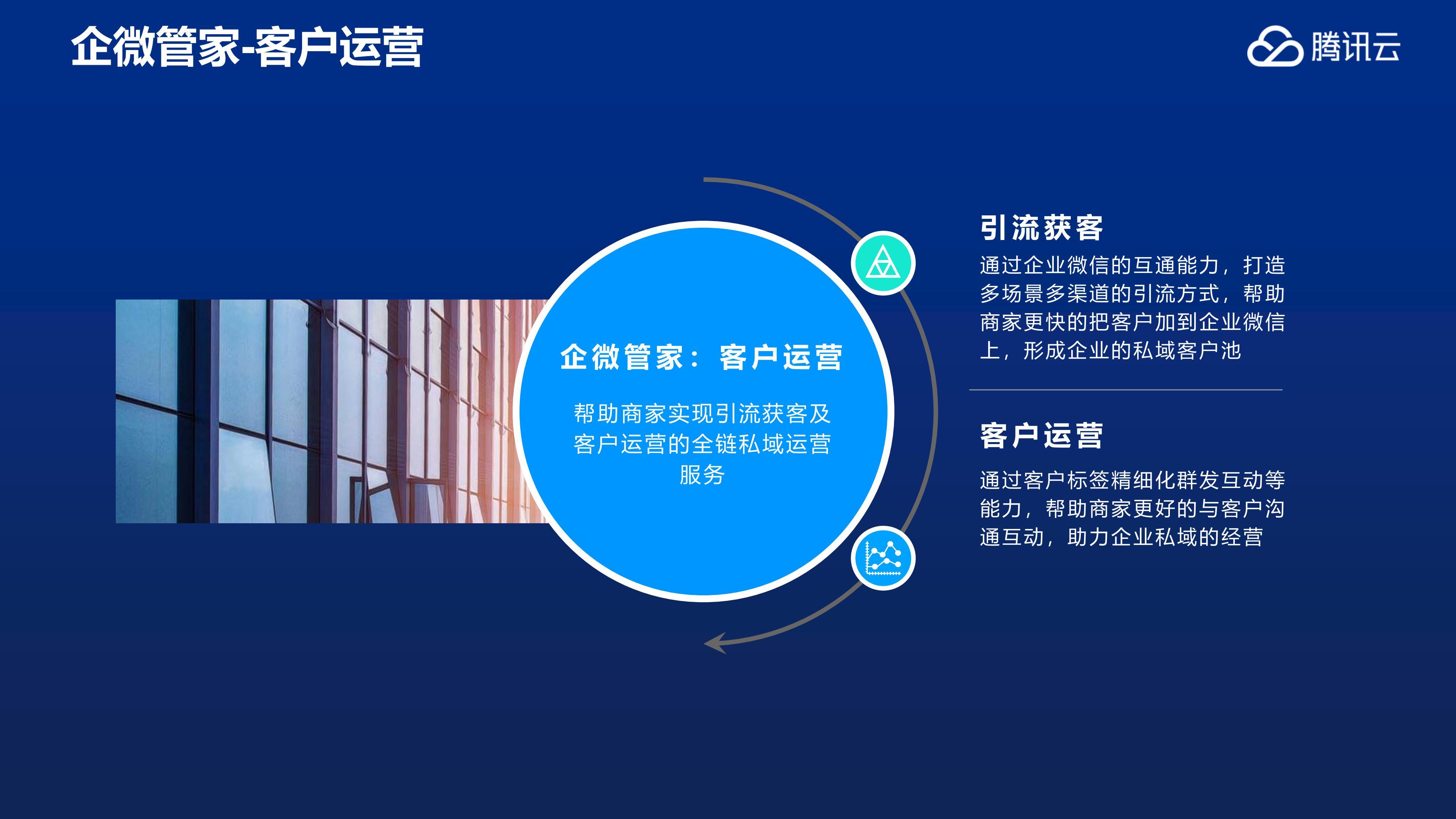 腾讯云企微管家产品介绍_05.jpg