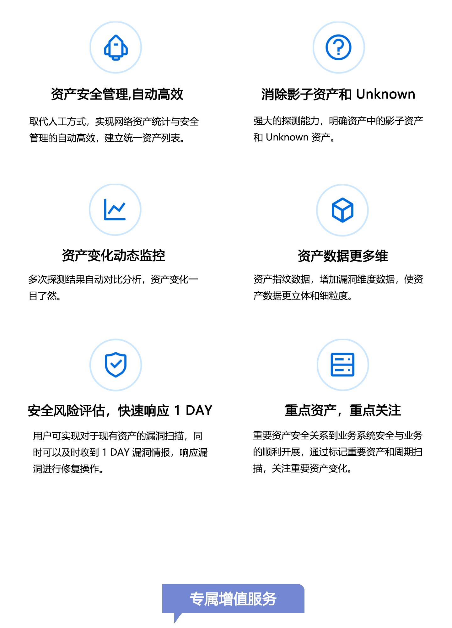 ZoomEye-BE-网络空间资产安全管理系统1440_05.jpg