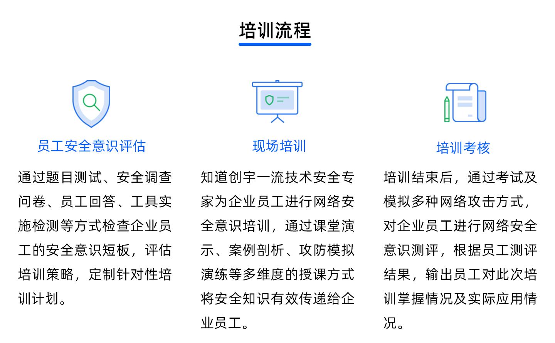 信息安全意识培训1440_04.jpg