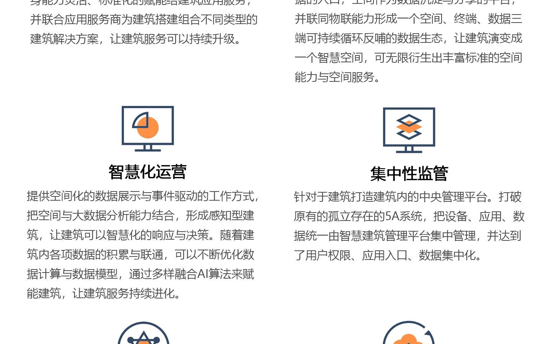 腾讯智慧建筑管理平台1440_03.jpg