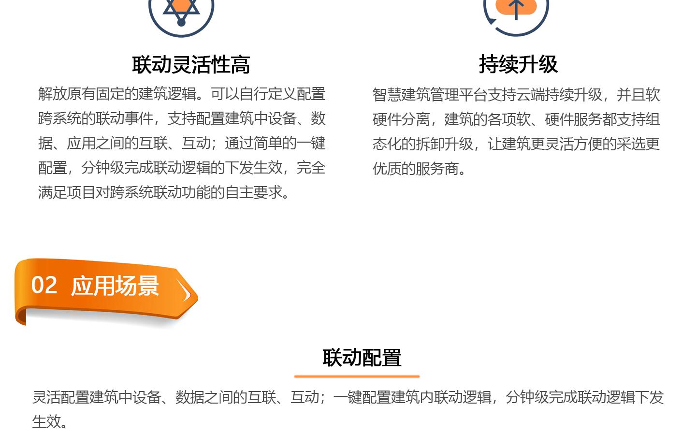 腾讯智慧建筑管理平台1440_04.jpg