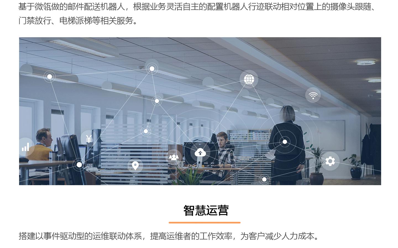 腾讯智慧建筑管理平台1440_05.jpg