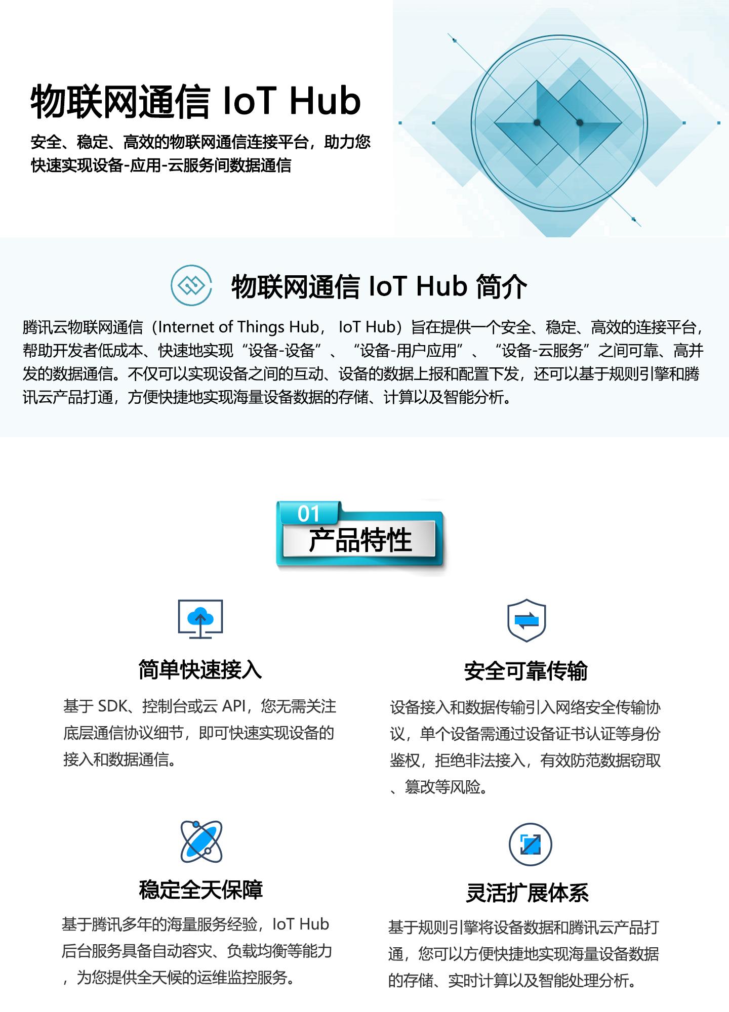 物联网通信-IoT-Hub-1440_01.jpg