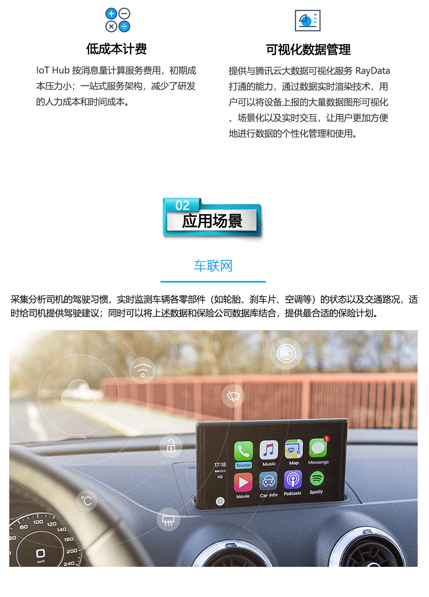 物联网通信-IoT-Hub-1440_02.jpg