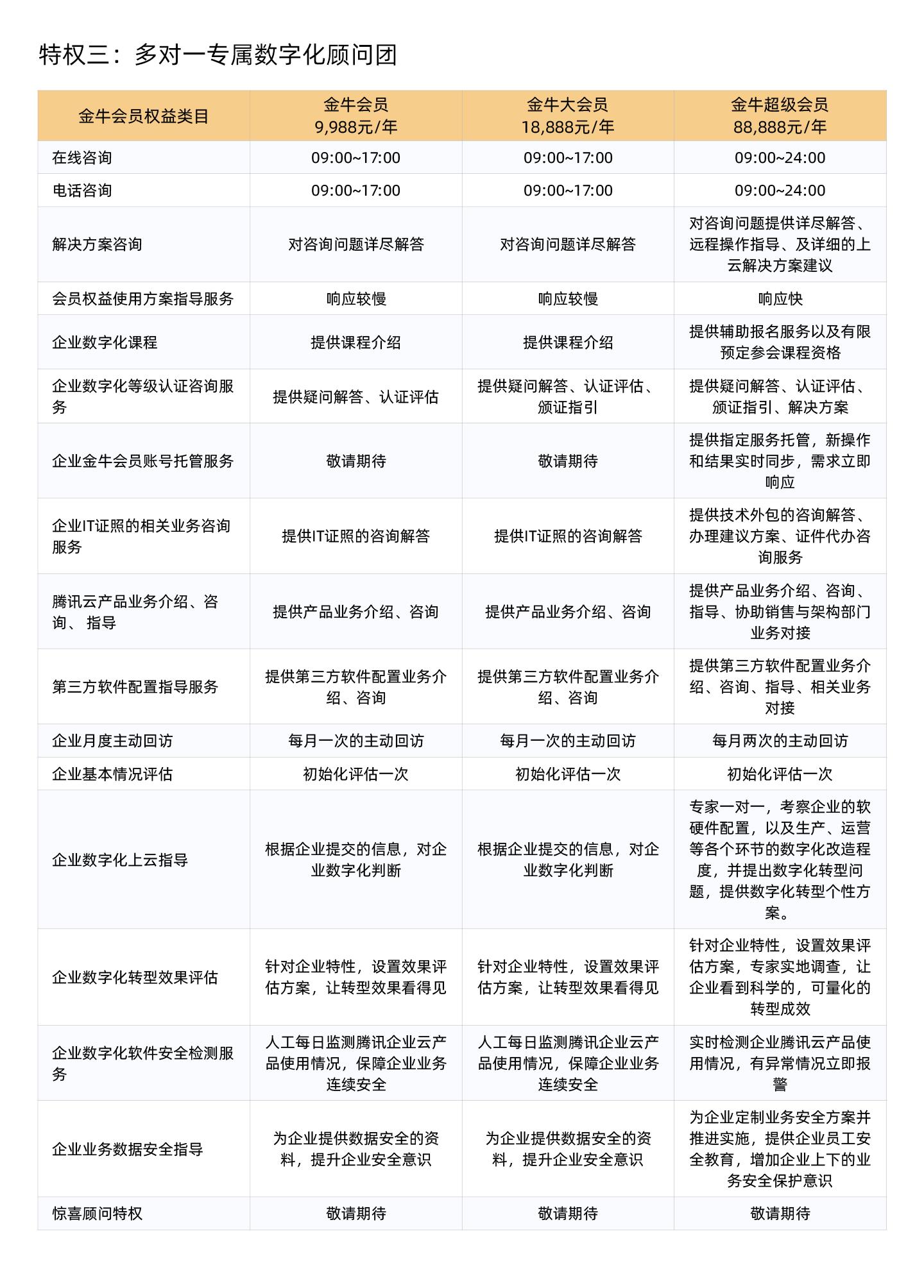 腾讯金牛企业会员-1440_03.jpg