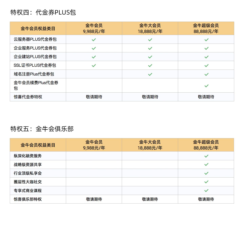 腾讯金牛企业会员-1440_04.jpg