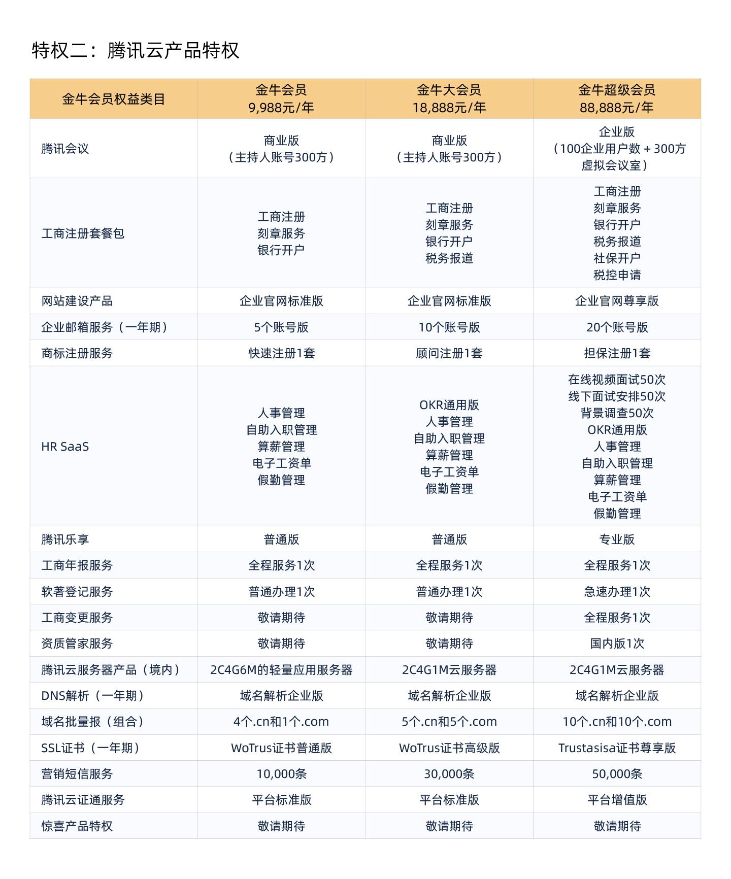 腾讯金牛企业会员-1440_02.jpg