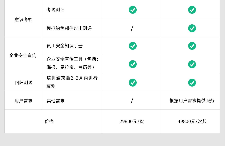 信息安全意识培训1440_08.jpg