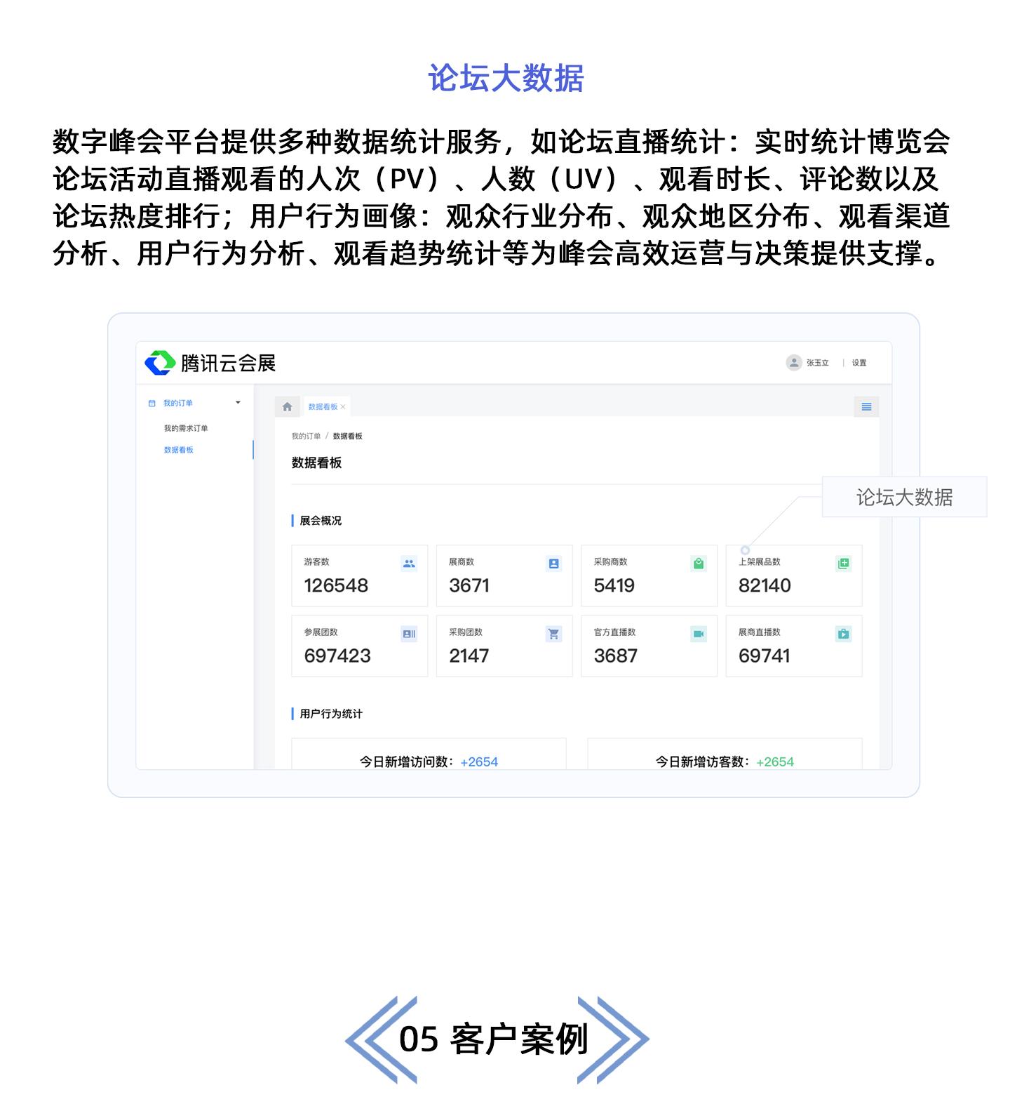 数字峰会平台DMP1440_05.jpg
