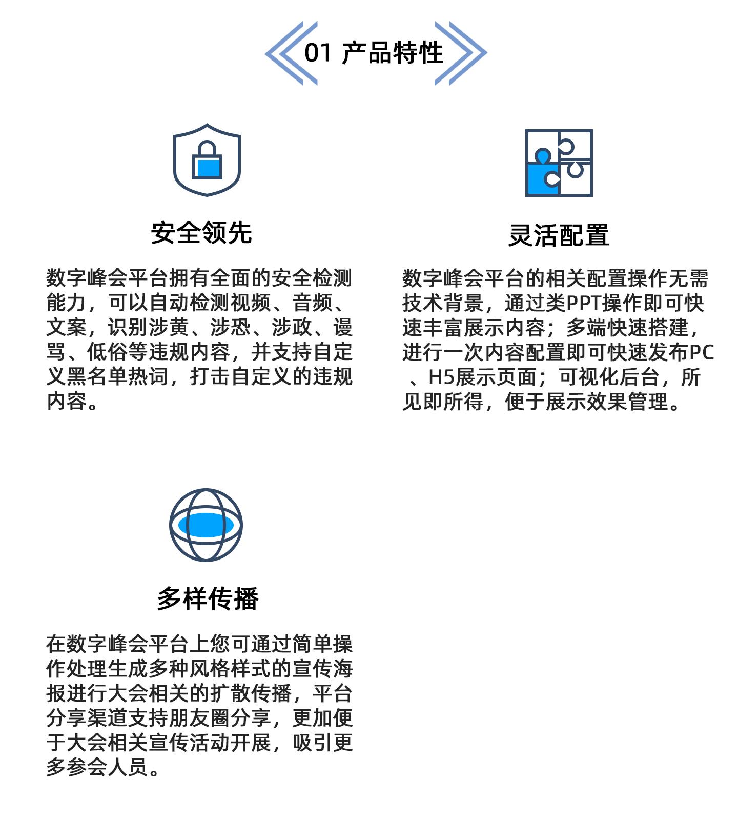 数字峰会平台DMP1440_02.jpg