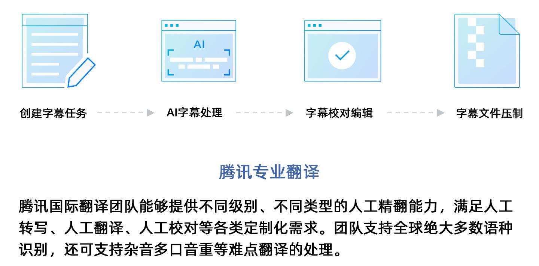 音视频字幕平台1440_05.jpg