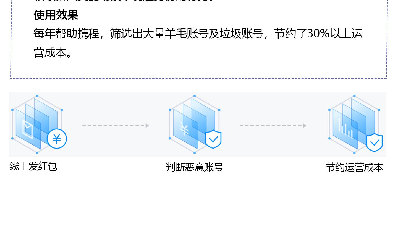 T-Sec-天御-活动防刷1440_09.jpg