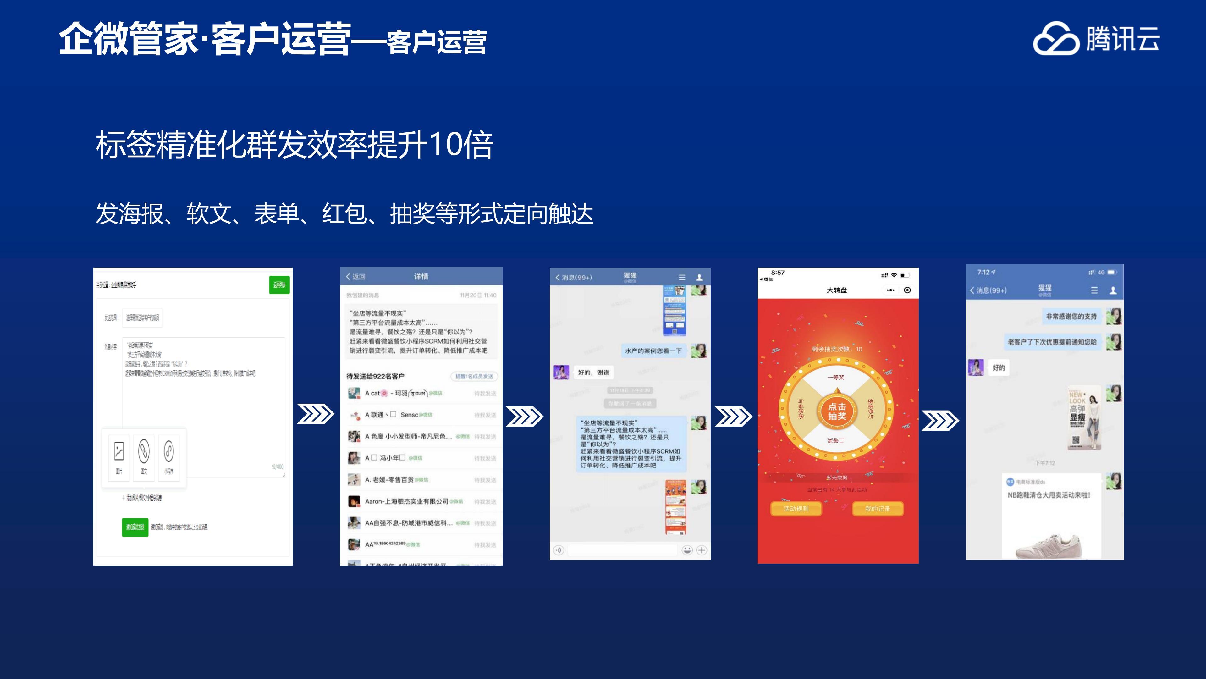 腾讯云企微管家产品介绍_21.jpg