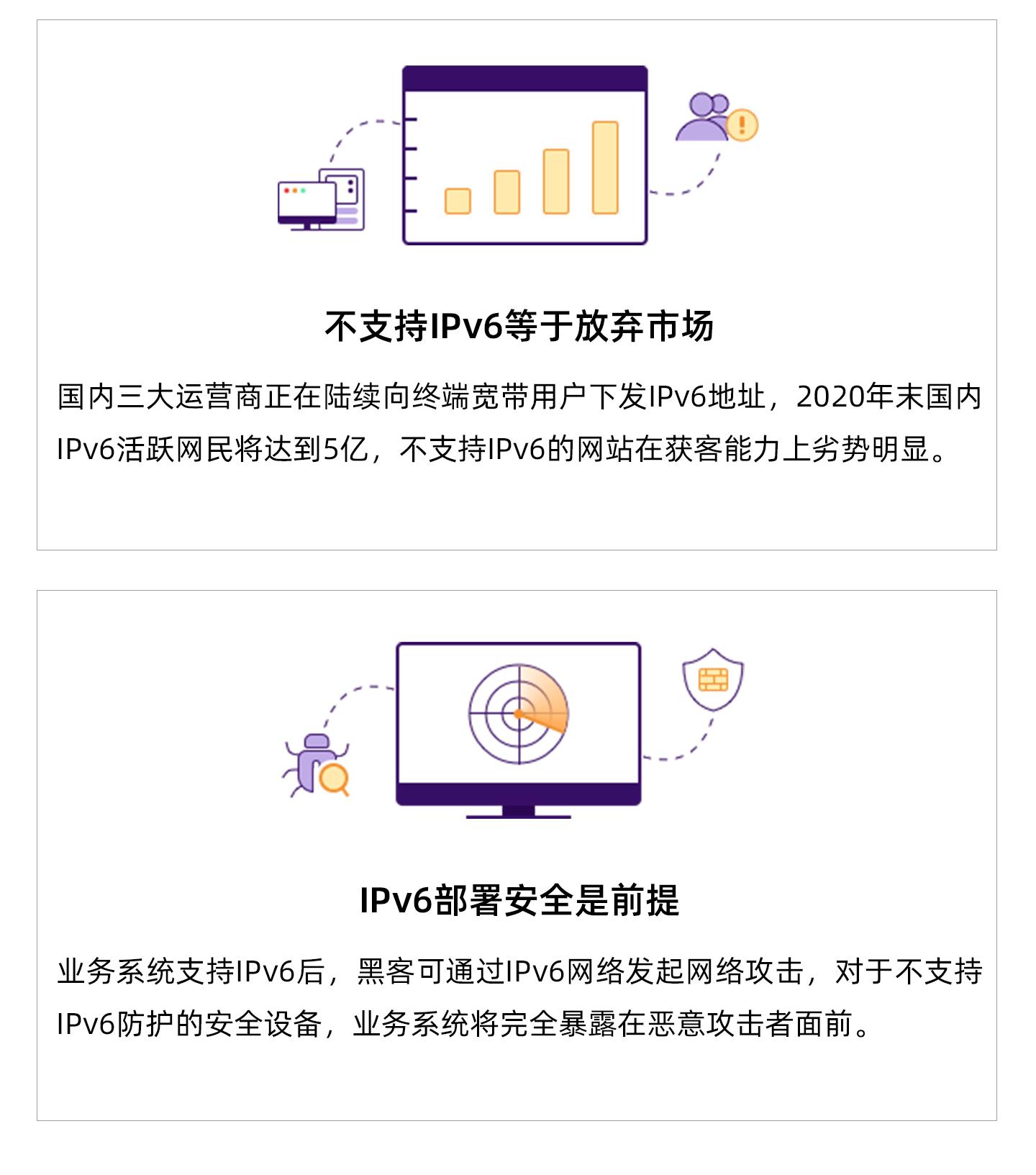 IPv6安全改造1440_03.jpg