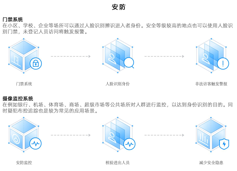 人脸识别1440_04.jpg