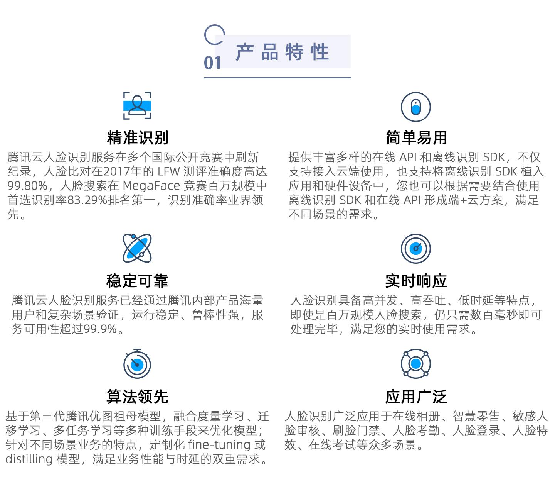 人脸识别1440_02.jpg