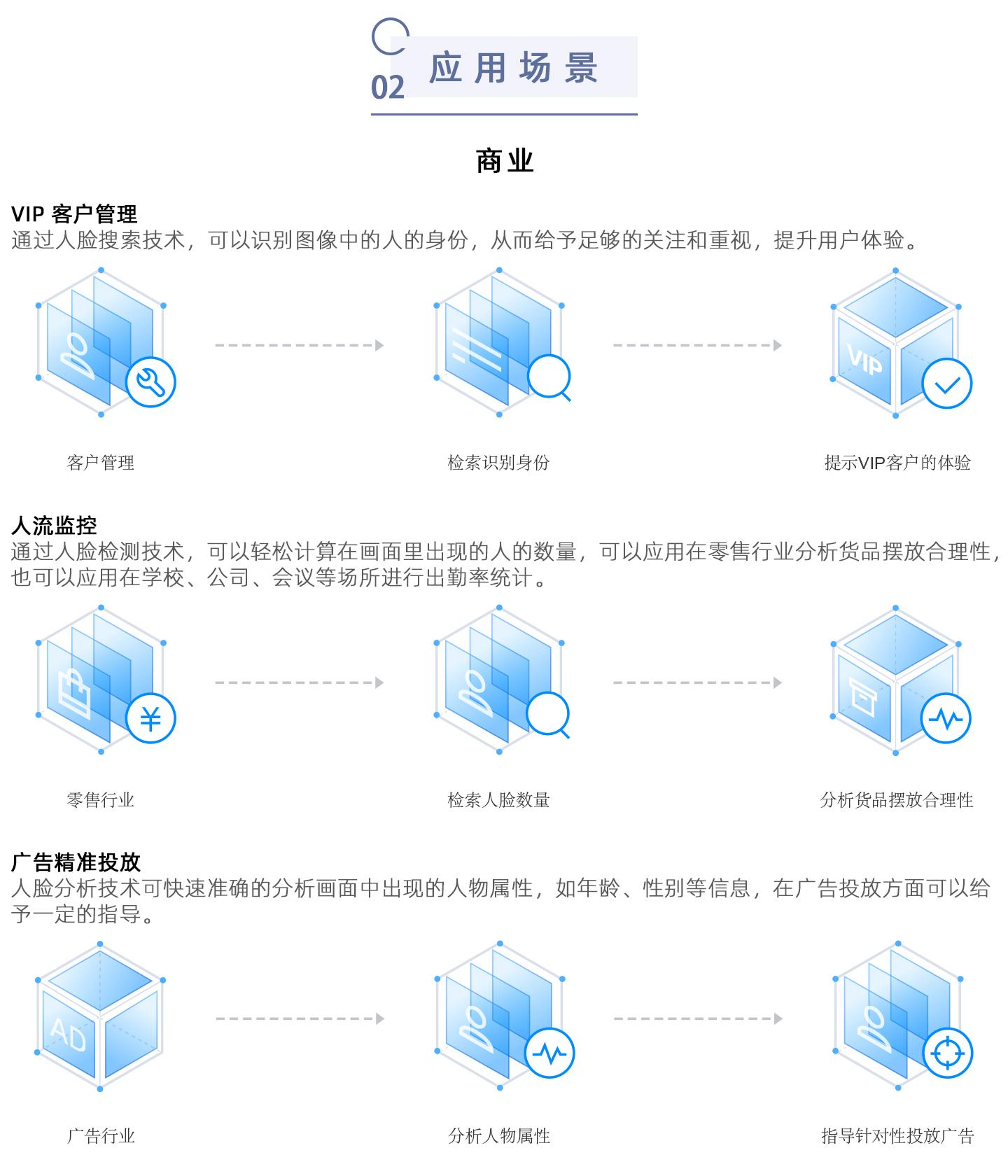 人脸识别1440_03.jpg