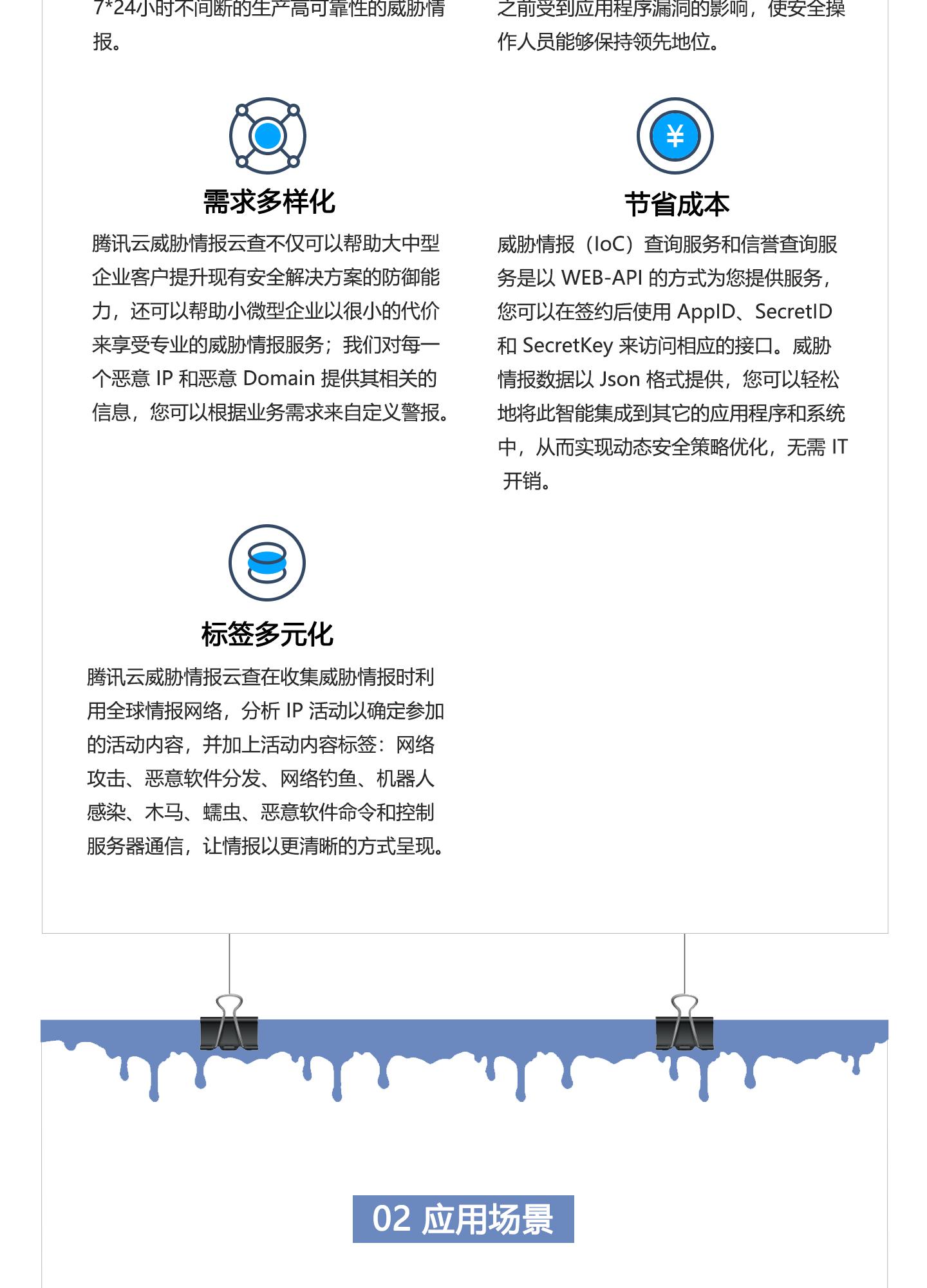 T-Sec-威胁情报云查服务1440_02.jpg